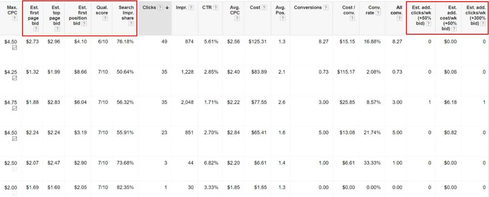 google adwords dashboard and columns