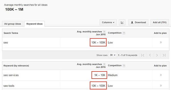 keyword planner volume after the update